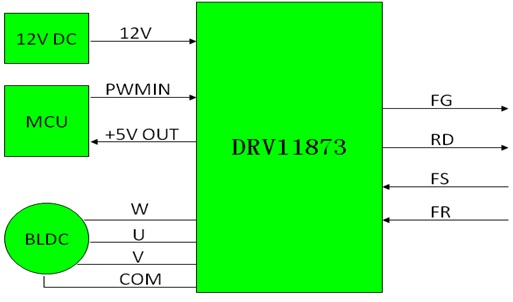 WPIg_TI_DRV11873_diagram_20130605