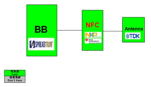 WPIg_ATU_NFC-diagram_20130814