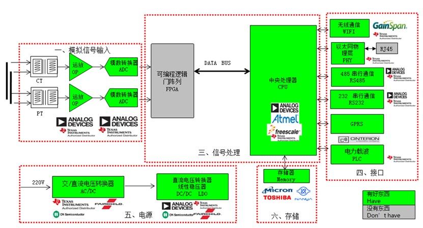 WPIg_PLM_diagram_20140625