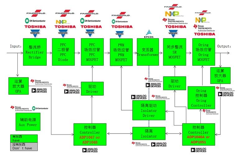 WPIg_ADI_DigitalPW-diagram_20140806