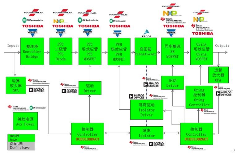 WPIg_TI_DigitalPW-diagram_20140806