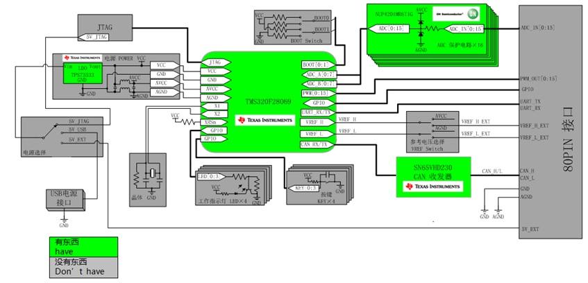 WPIg_TI_MotionControl_diagram_20140820