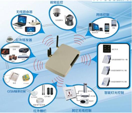 WPIg_IoT-Gateway_diagram_20140917