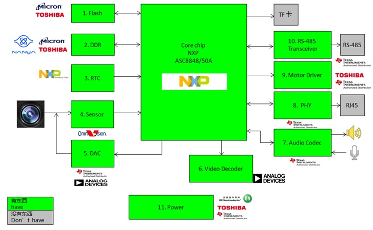 WPIg_NXP_ASC8850,45-diagram_20140917