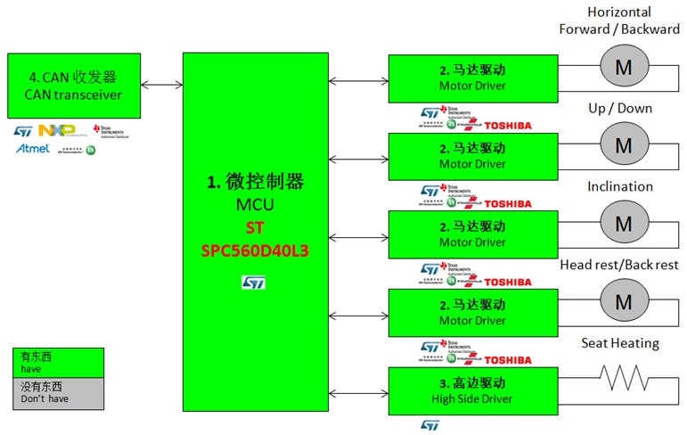WPIg_ST_Power-Seat-Diagram_20141015