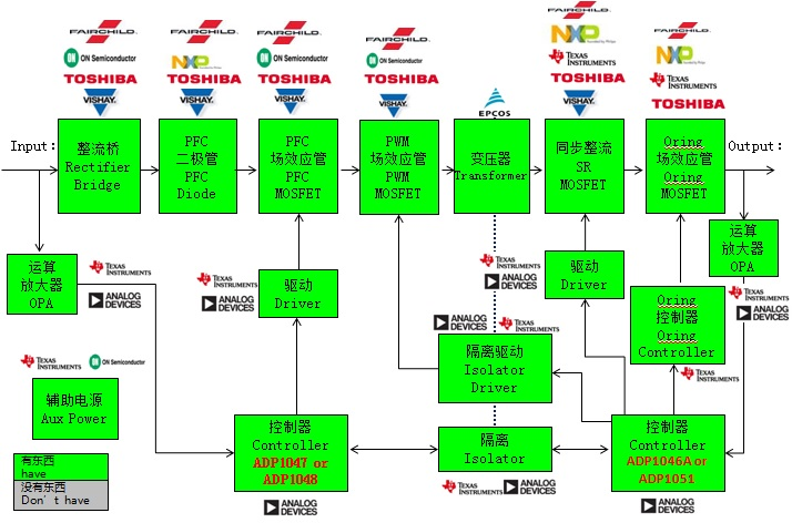 WPIg_ADI_Digitalpower_Diagram20141029