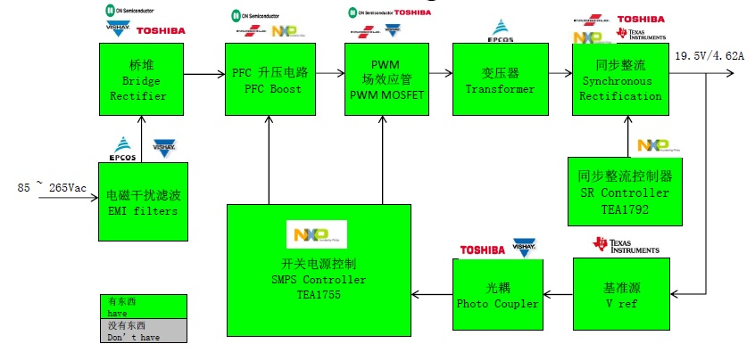 WPIg_NXP_TEA1755+TEA1792_diagram_20141029