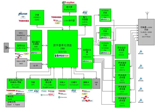 WPIg_Spreadtrum_Tablet-diagram_20141112