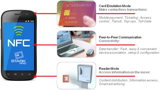 WPIg_NFC-Working model_20141210