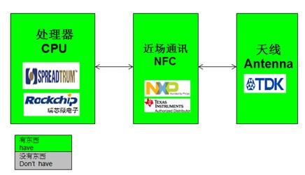 WPIg_NFC-diagram_20141210