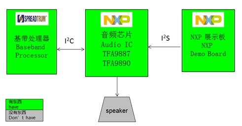 WPIg_NXP_SmartAudio_diagram_20141210