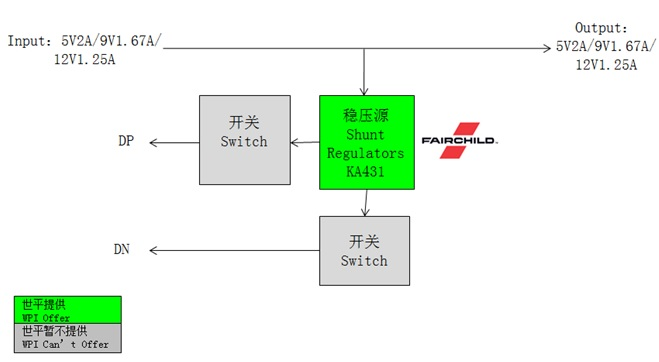 WPIg-Fairchild_QC2.0-test-diagram