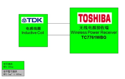 WPIg_Toshiba-Receiver-WirelessCharger-diagram