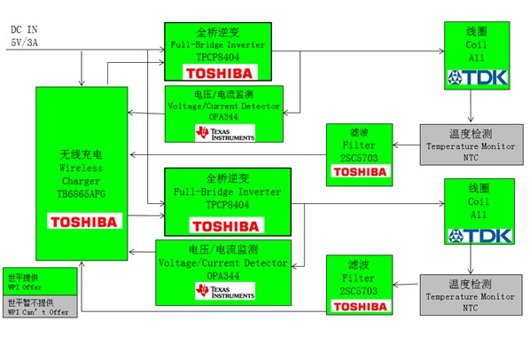 WPIg_Toshiba-Transmit-QI-WirelessCharger-diagram
