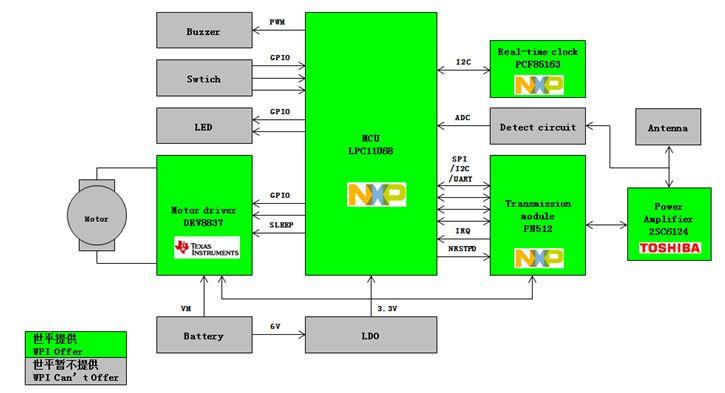 WPIg-Consumer-E-Lock-NXP-PN512-diagram