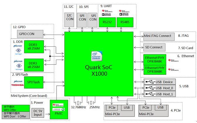 WPIg-Consumer-Security-Intel-Quark-diagram