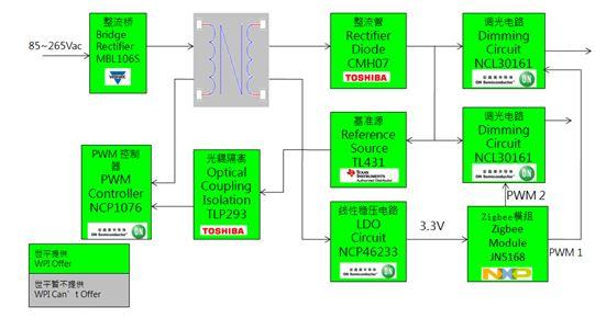 WPIg-Consumer-Lighting-ColdWarm-Dimming-Diagram