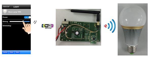 WPIg-Consumer-Lighting-WhiteLight-APPDemo