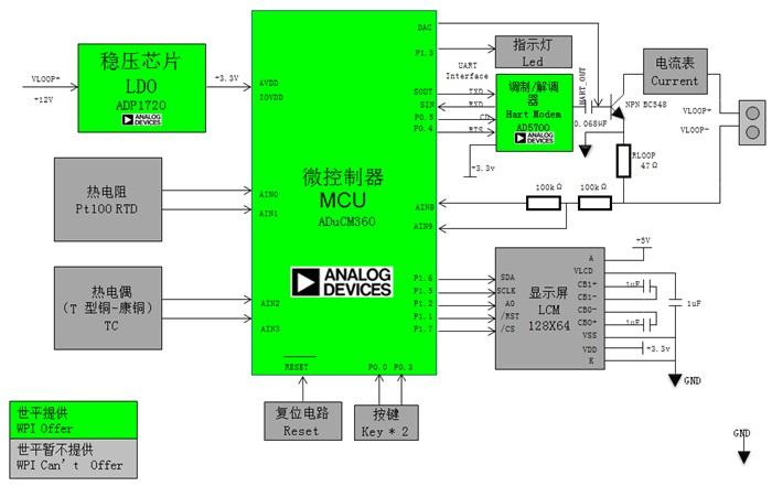 WPIg-Industrial-ADI-thermocouple-diagram