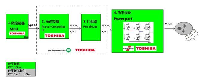 WPIg-Industrial-Toshiba-Motor-Driver-Diagram