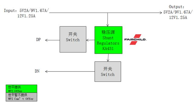 WPI-Power-Fairchild-FAN6100Q-TEST-Diagram