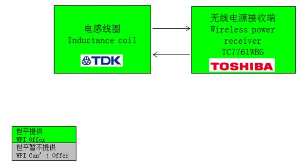 WPI-Power-Toshiba-WC-Receiver-diagram