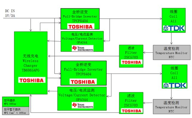 WPI-Power-Toshiba-WC-Transmitter-diagram