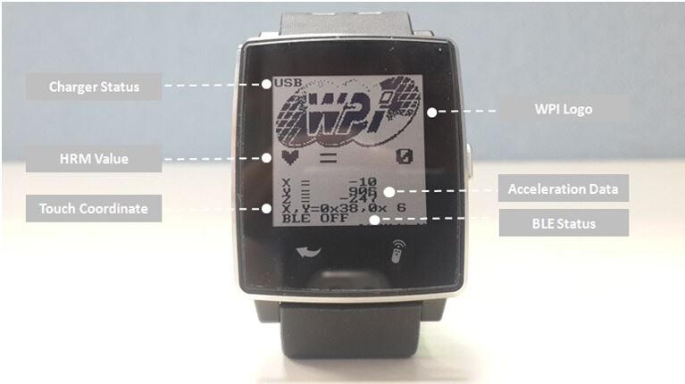 WPI-WEARALE-TOSHIBA-TZ1000-BT-SMART-WATCH-PHOTO