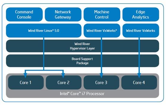 WPIg_Intel_Bradshow_diagram_20140430