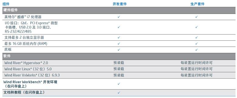 WPIg_Intel_Bradshow_parameter_20140430