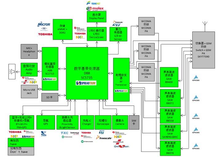 WPIg_Spreadtrum_TabletPC-SC5735-Diagram_20140528