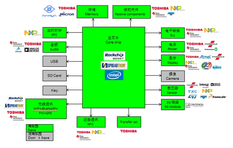 WPIg_TabletPC_Diagram_20140528