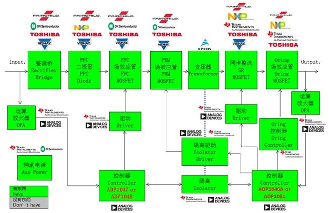 WPIg_ADI_DigitalPower_diagram_20140528