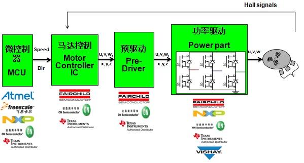 WPIg_DC motor_diagram_20140219