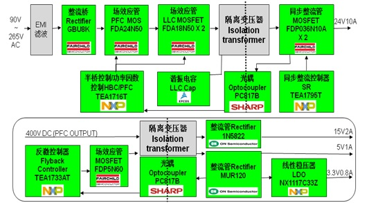 WPIg_NXP_TEA1716-diagram_20140219