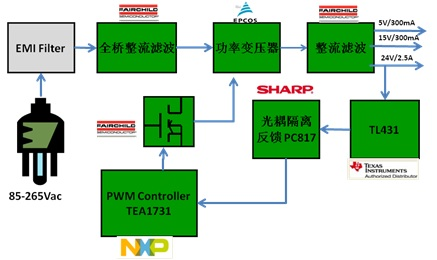 WPIg_NXP_TEA1731-diagram_20140219