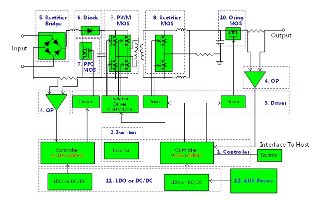 WPIg_TI_Digitalpower-diagram_20140219