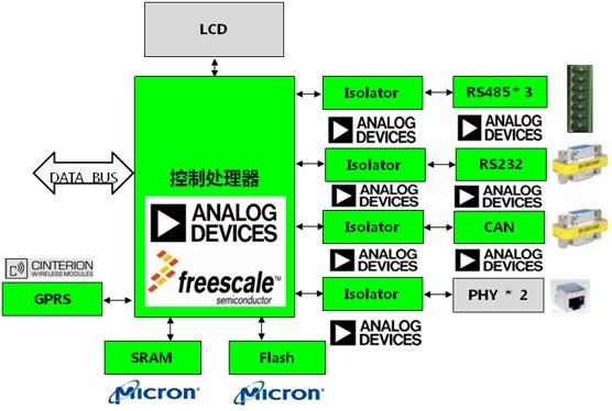 WPIg_E-meter_diagram_20140219