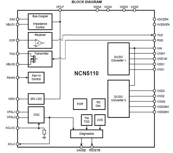 NCN5110 KNX双绞线比特收发器
