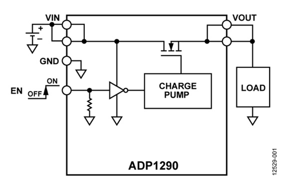 ADP1290 12 V, 2 A Logic Controlled High-Side Power Switch