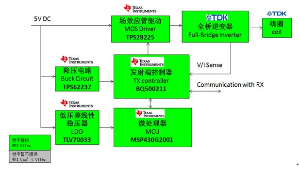 WPI-POWER-TI-WPC-5V-TRANSMITTER-DIAGRAM