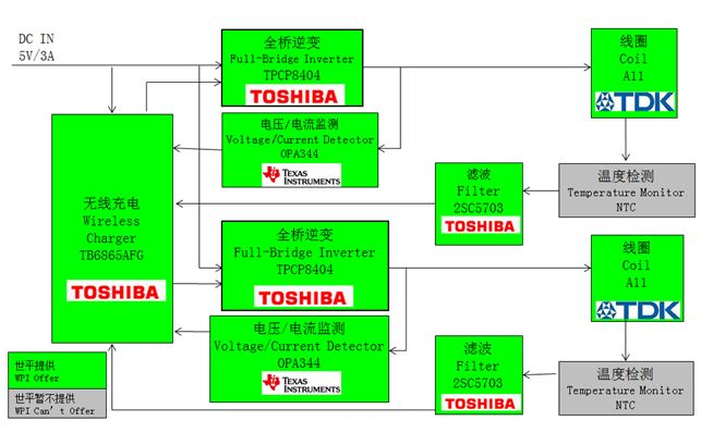 WPI-POWER-TOSHIBA-WPC-TRANSMITTER-DIAGRAM