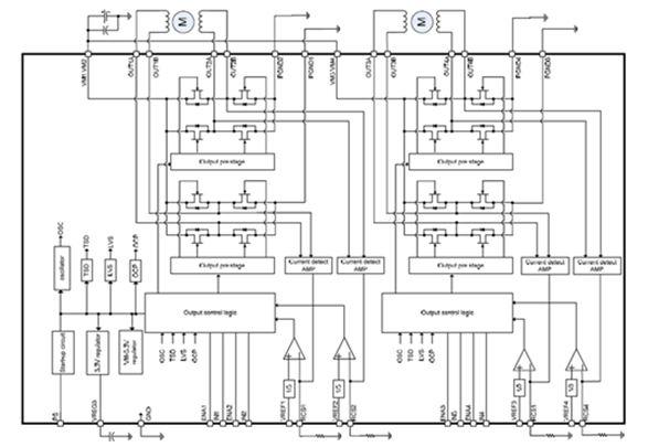 超小微步雙步進電機驅動器 LV8714TA