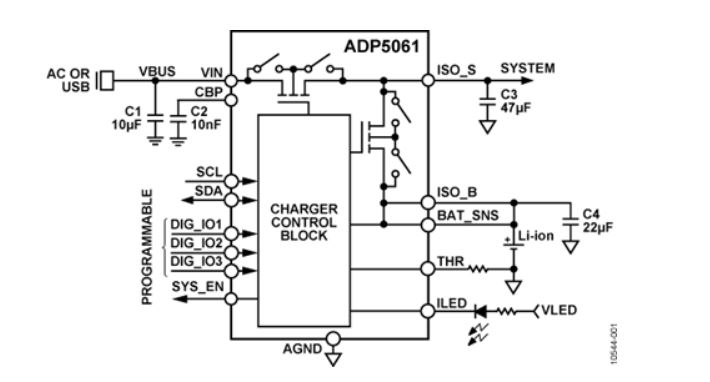 USB Battery charger control ADP5061