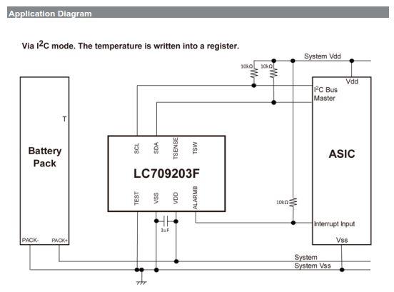 智慧鋰電池電量計 LC709203F