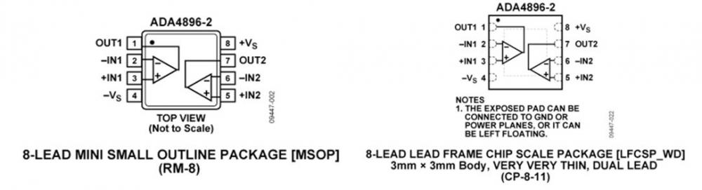 1 nV/√Hz, Low Power, Rail-to-Rail Output Amplifiers ADA4896-2