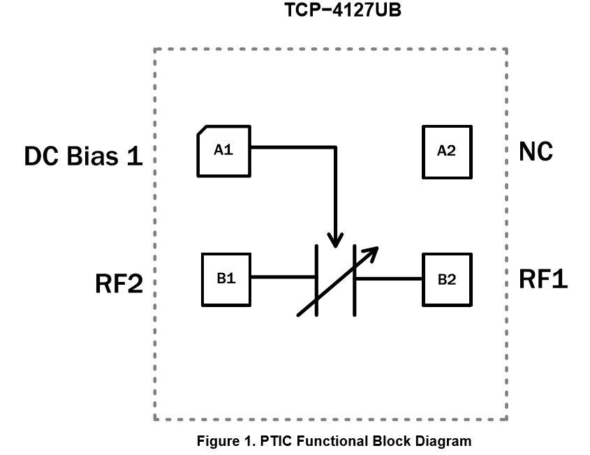 2.7 pF无源可调谐集成电路(PTIC)  TCP4127