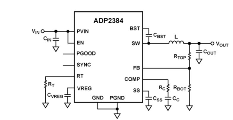 Synchronous Step-Down DC-to-DC Regulator ADP2384