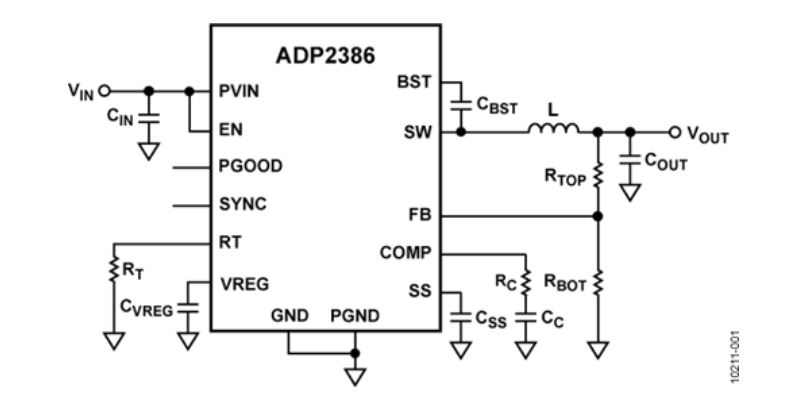 Synchronous Step-Down DC-to-DC Regulator ADP2836