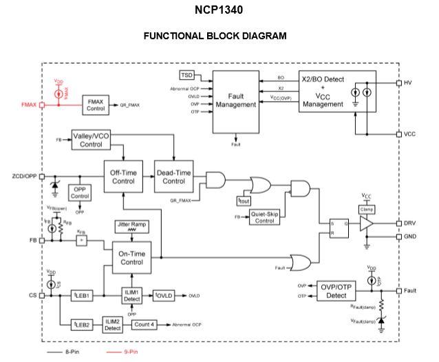 高压准谐振控制器 NCP1340